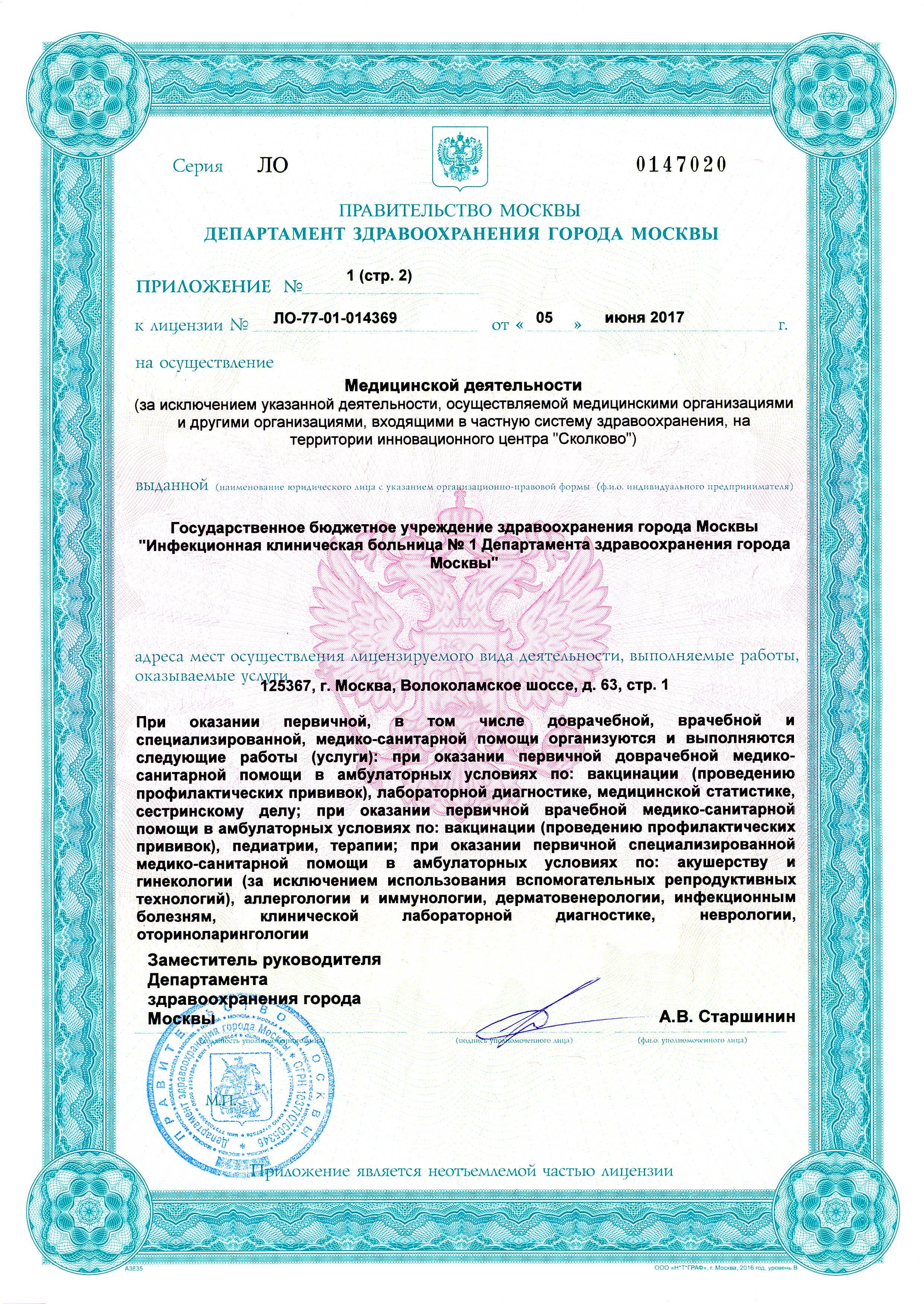 Чебоксарская республиканская детская больница регистратура